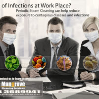Scared of Infections at Work Place in #Dubai?